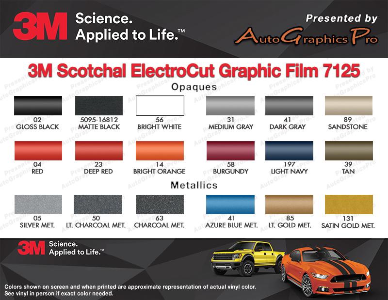 Vinyl Color Chart 3m Vinyl Avery Vinyl Ritrama